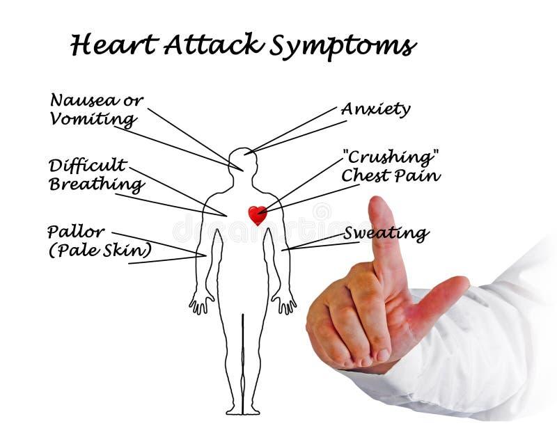 Heart attack symptoms stock photo image of hand body 85636832 download heart attack symptoms stock photo image of hand body 85636832 ccuart Gallery