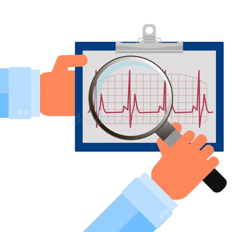 Heart checkup. Magnifying glass on an ecg diagram vector illustration