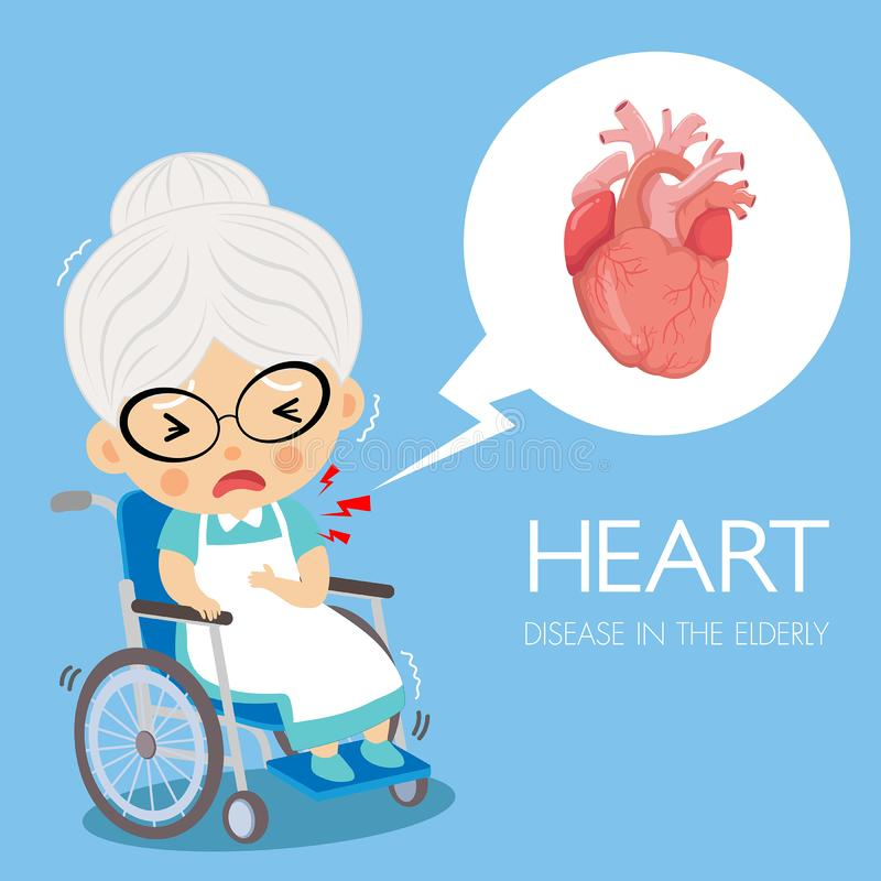 Heart disease of cardiology in the grandmorther. Old lady is sitting on wheelchair then feeling pain in the chest from cardiology.Graphic design and illustration royalty free illustration