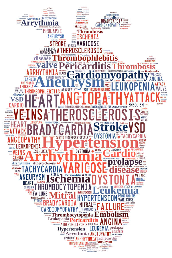 Heart disease. Cardiovascular disease. Heart of words. Arrythmia royalty free illustration