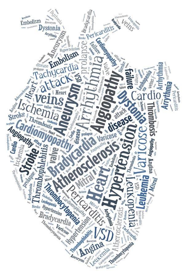 Heart disease. Cardiovascular disease. Heart of words. Arrythmia vector illustration