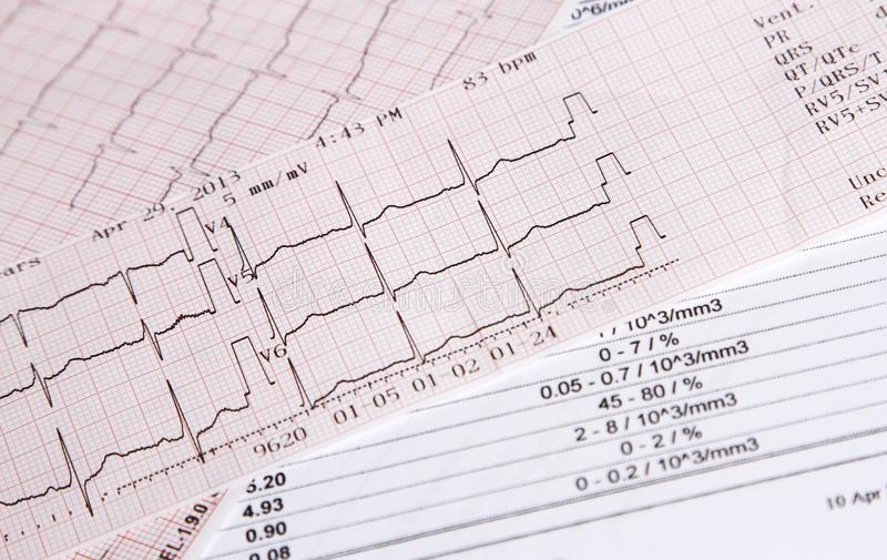 Heart rate control stock images