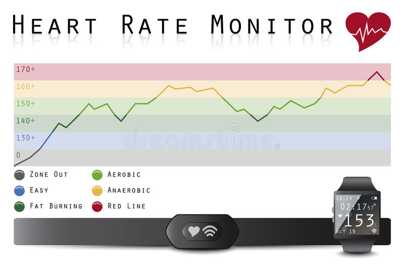 Heart Rate Monitor. With Graphic stock illustration
