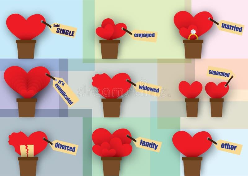 Download Heart relationship stock illustration. Image of widowed - 28818560