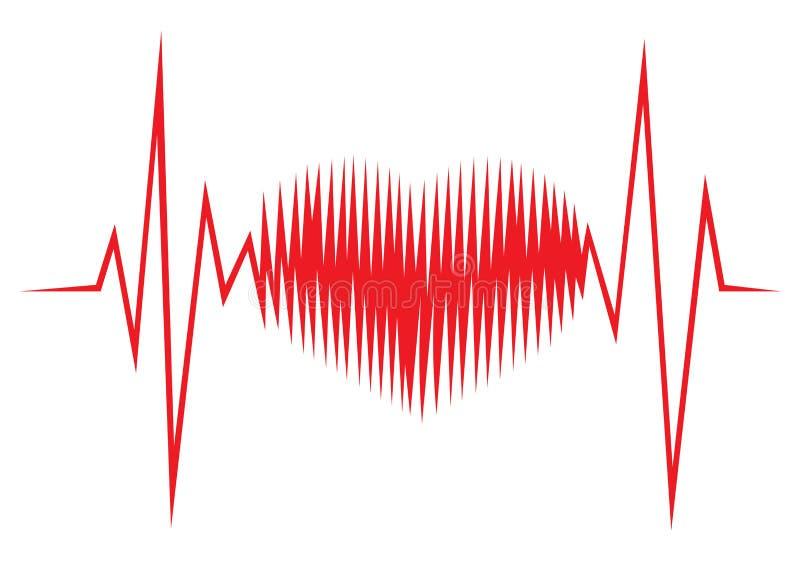 Heart shape ECG line. Vector illustration of the heart shape ECG line stock illustration