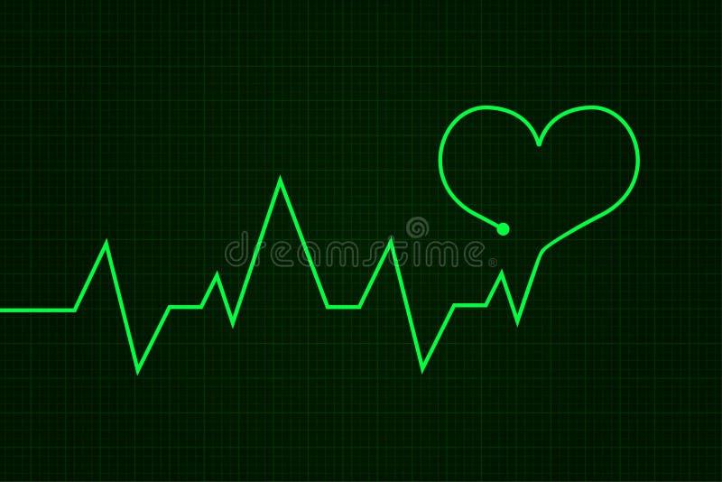 heartbeat Gráfico do cardiograma Linha verde na forma do coração ilustração stock