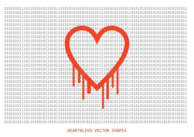 Heartbleed openssl pluskwy wektorowy kształt, krwawiący serce z ścianą ilustracji