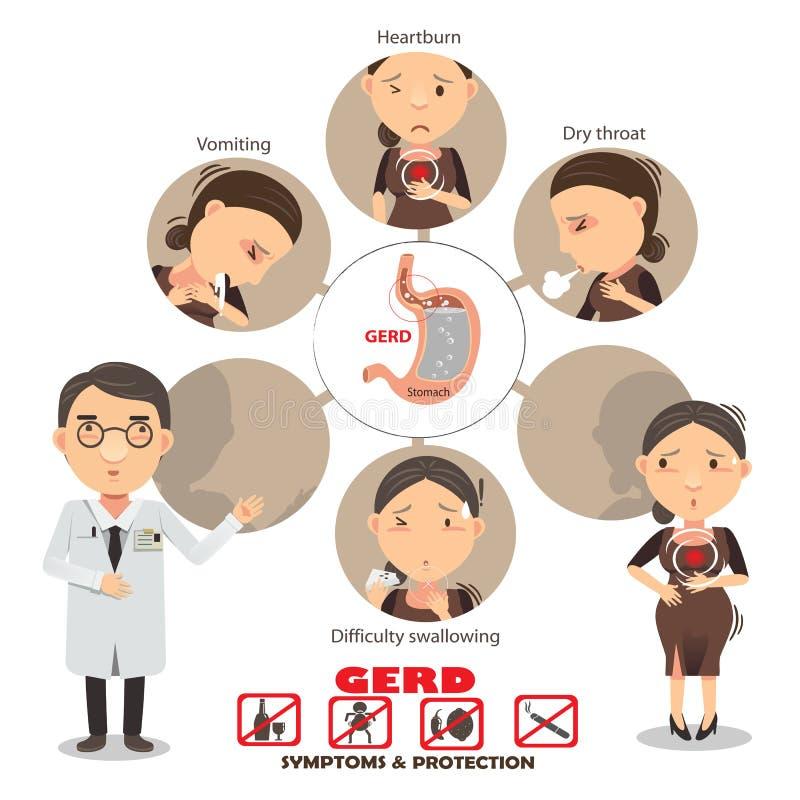 Heartburn stock illustration