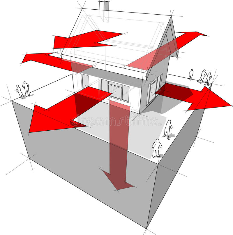 Heat loss diagram. Diagram of a detached house showing the ways where the heat is being lost through the construction (through the walls, door/windows, roof stock illustration