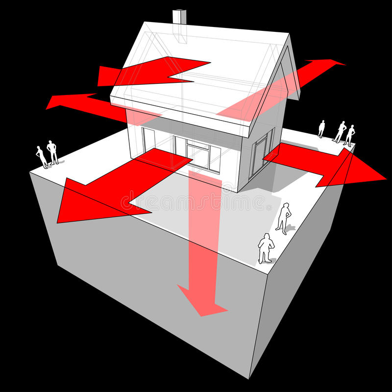 Heat loss diagram. Diagram of a detached house showing the ways where the heat is being lost through the construction (through the walls, door/windows, roof vector illustration