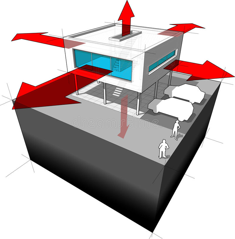 Heat loss diagram. Diagram of a modern house/villa showing the ways where the heat is being lost through the construction (through the walls, door/windows, roof vector illustration