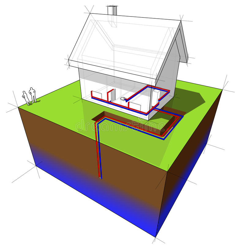 Heat pump diagram. Geothermal heat pump diagram of a house vector illustration