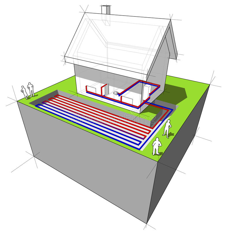 Heat pump diagram. Planar/areal heat pump diagram (another house diagram from the collection, all have the same point of view/angle/perspective, easy to combine royalty free illustration
