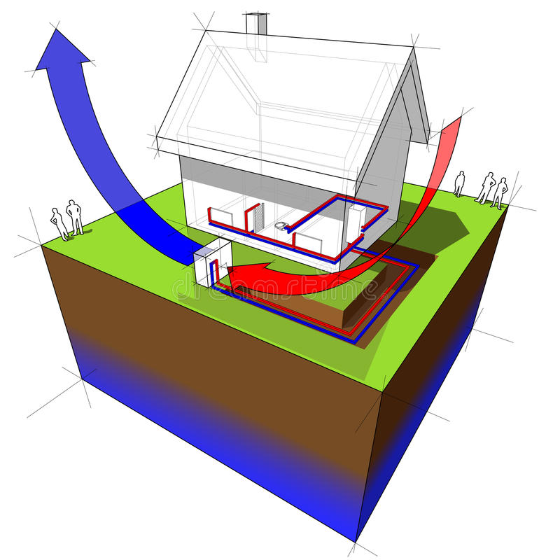 Heat pump diagram. Air-source heat pump diagram royalty free illustration