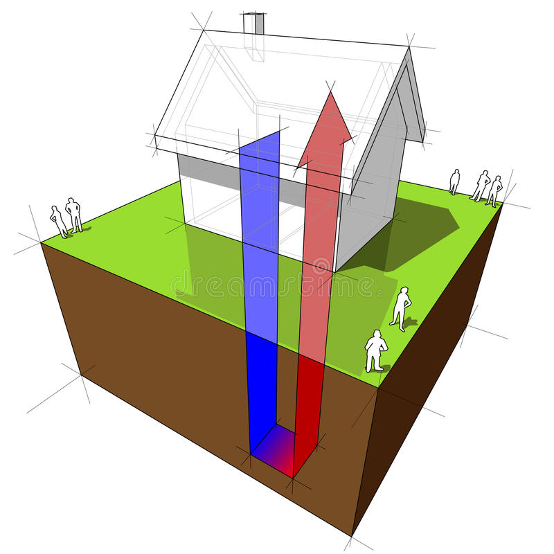 Heat pump diagram. 3d illustration of geothermal heat pump diagram (another house diagram from the collection, all have the same point of view/angle/perspective stock illustration