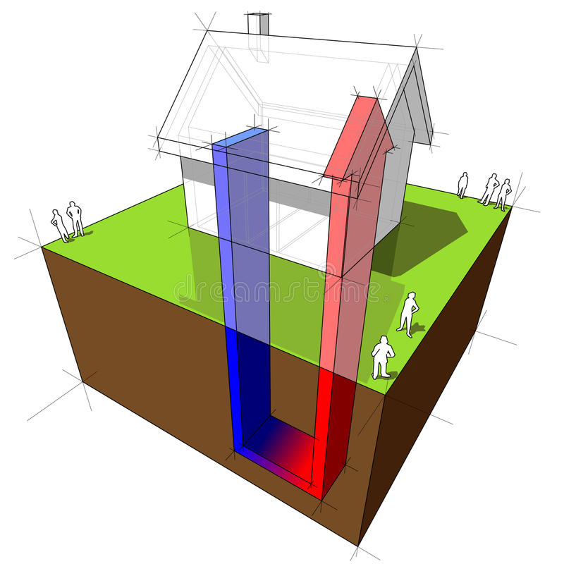 Heat pump diagram. Geothermal heat pump diagram (another house diagram from the collection, all have the same point of view/angle/perspective, easy to combine vector illustration