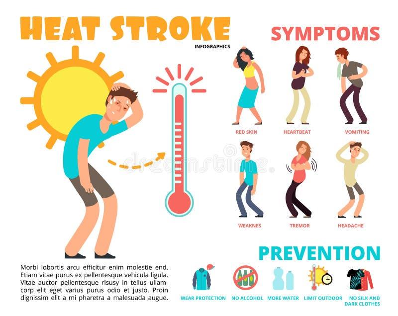 Heat stroke and summer sunstroke risk, symptom and prevention vector infographics stock illustration