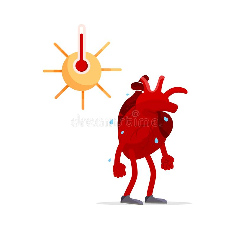 Heat stroke symptoms and prevention. During overheating and methods of protection on a hot summer day vector illustration