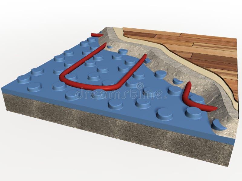 Heating floor. Detail of heating floor section