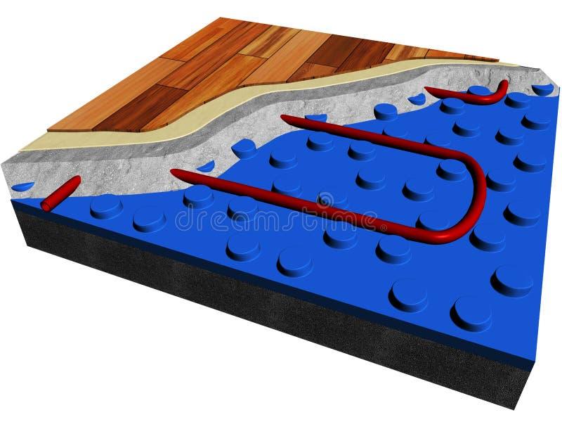 Download Heating floor stock image. Image of parquet, warm, indoor - 2787073