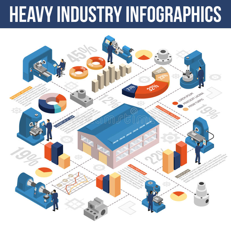 Heavy Industry Isometric Infographics. With charts and information about machine tools work pieces and warehouse vector illustration vector illustration