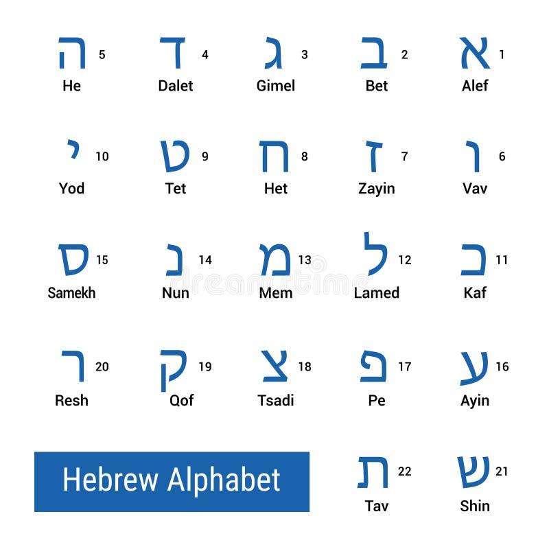 Hebrajski abecadło royalty ilustracja