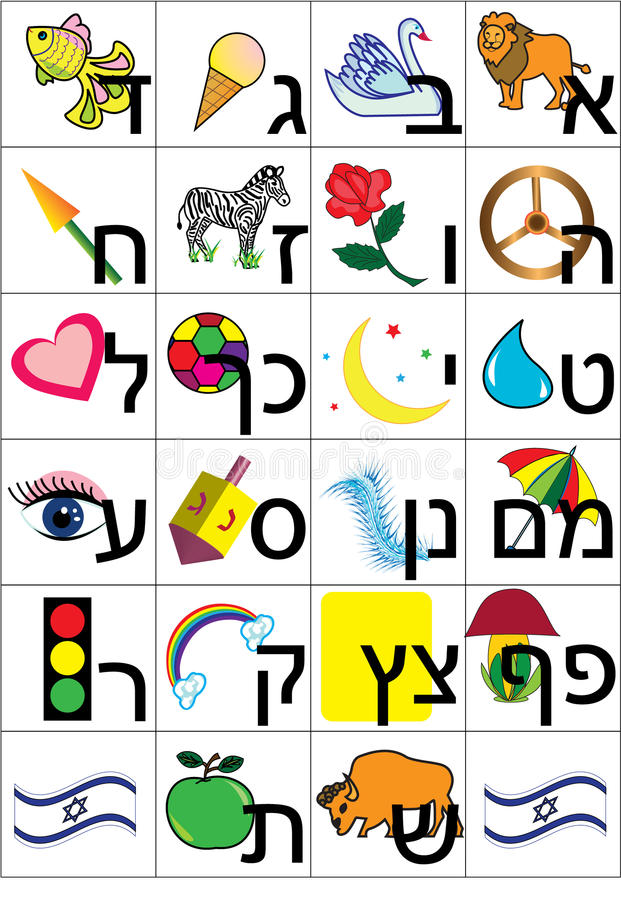 Hebrew alphabet. Teaching children the letters of the Hebrew alphabet with pictures stock illustration