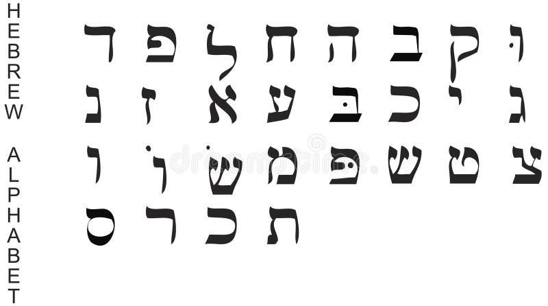 Hebrew alphabet (vector). On white background royalty free illustration