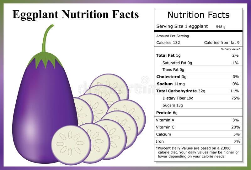 Hechos de la nutrición de la berenjena ilustración del vector