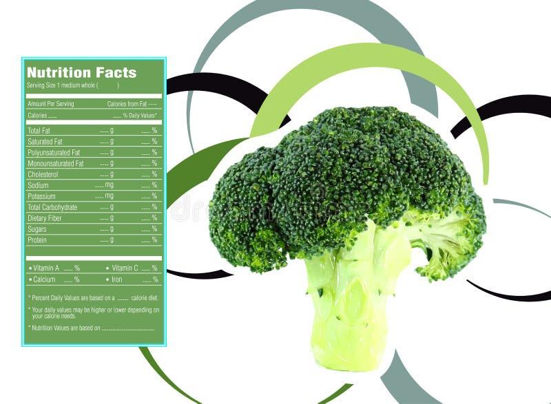 Hechos de la nutrición del bróculi stock de ilustración