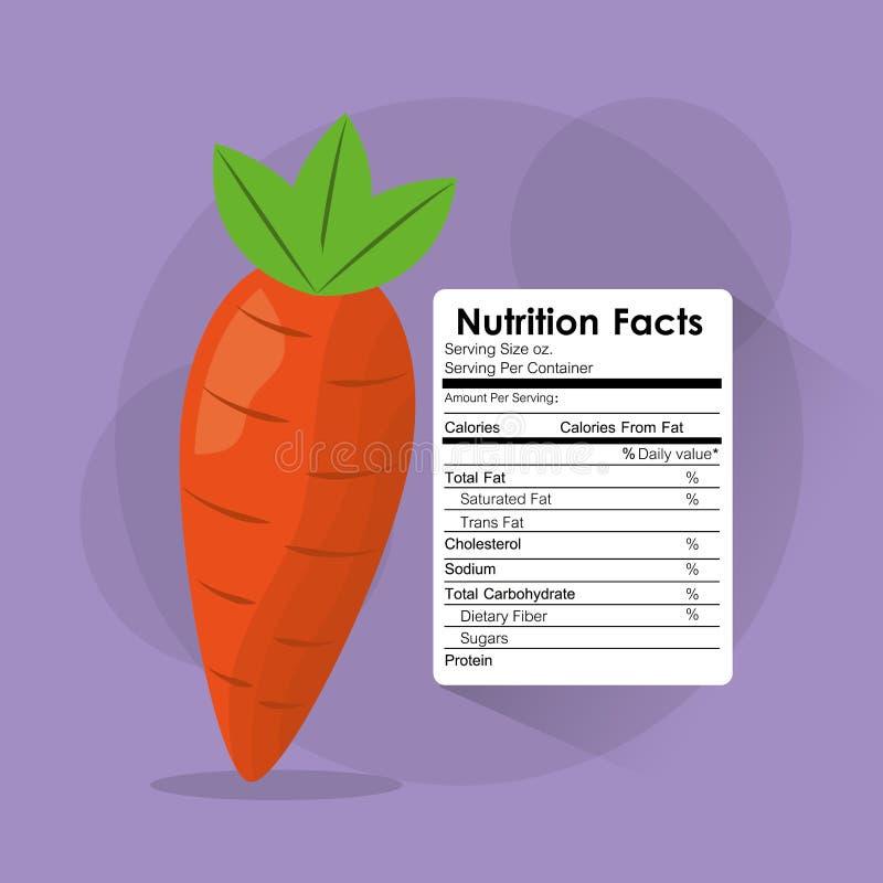 Hechos de la nutrición de la plantilla del contenido de la etiqueta de la zanahoria stock de ilustración