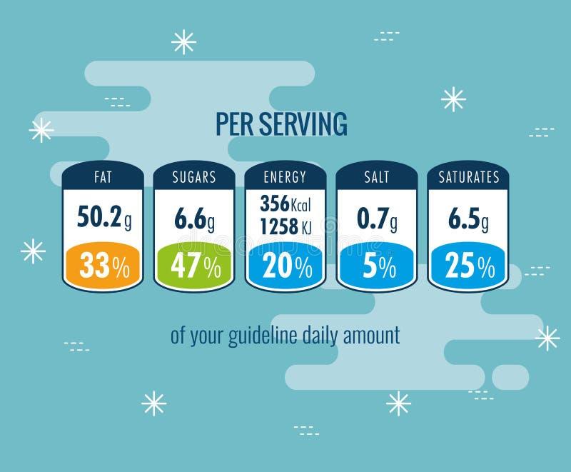 Hechos de la nutrición por el servicio infographic ilustración del vector