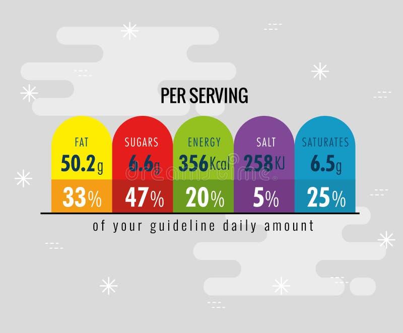 Hechos de la nutrición por el servicio infographic stock de ilustración