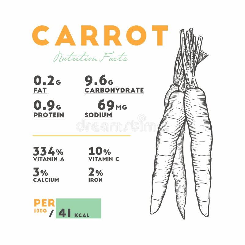 Hechos de la nutrición de la zanahoria cruda ilustración del vector
