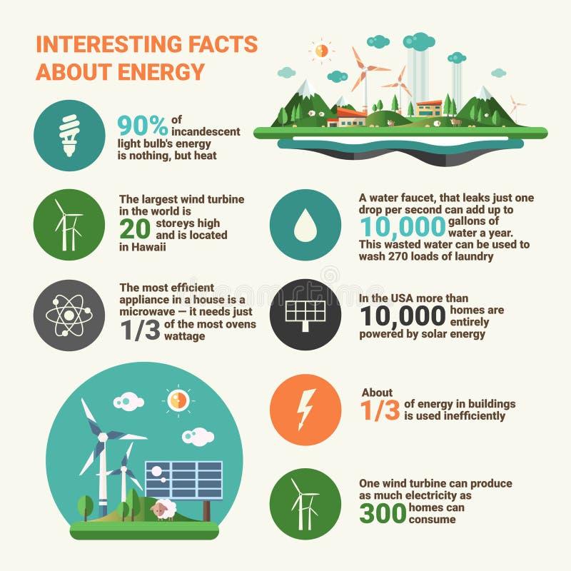 Hechos interesantes sobre la ecología - cartel plano del infographics del diseño stock de ilustración