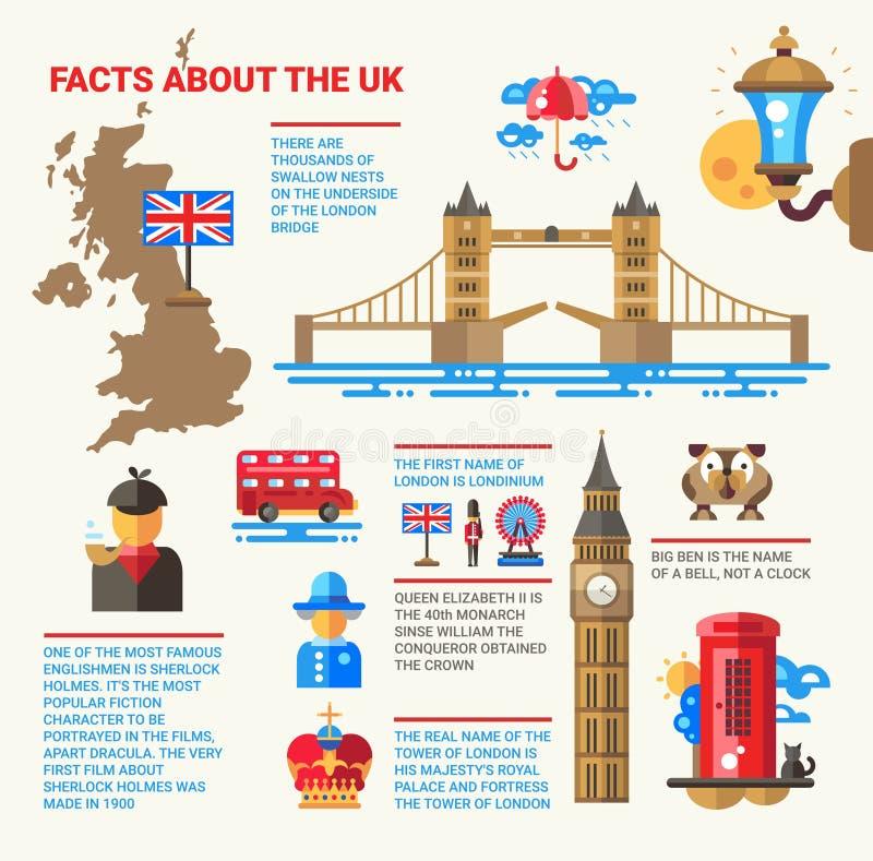 Hechos sobre el cartel BRITÁNICO con los elementos infographic del diseño plano ilustración del vector