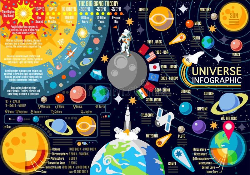 Heelal 01 Isometrisch Concept royalty-vrije illustratie