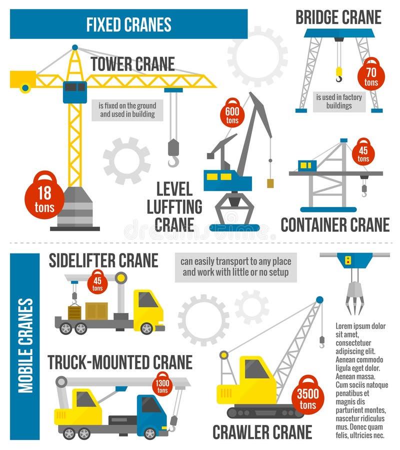 Heftoestel Infographics stock illustratie