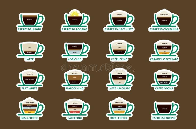 Heiße Kaffeegetränke Mit Den Rezeptikonen Eingestellt Vektor ...