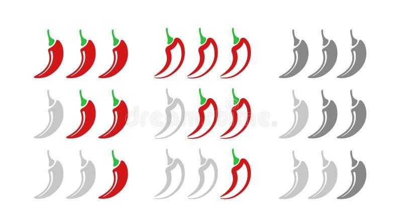 Heiße Stärkeskala des roten Pfeffers Satz des Indikators mit den milden, mittleren und heißen Ikonenpositionen lokalisiert auf we lizenzfreie abbildung