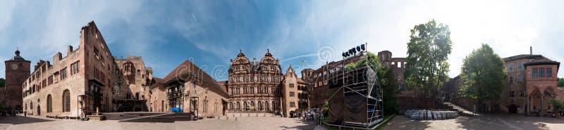 HEIDELBERG NIEMCY, CZERWIEC, - 01, 2019: Heidelberg kasztel jest ruiną w Niemcy i punkcie zwrotnym Heidelberg zdjęcie stock
