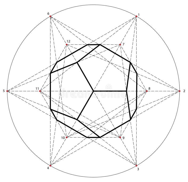 Heilige Geometrie stock abbildung