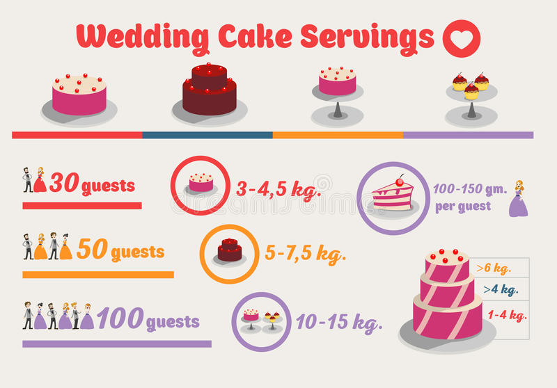 Heirat infographic mit Gästen Statistikdesignschablone Vektorkreis-Geschäftskonzepte mit flachen Ikonen Abbildung lizenzfreie abbildung