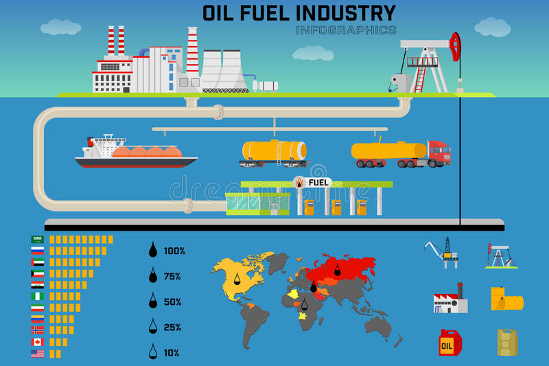 Heizölindustrie infographics vektor abbildung