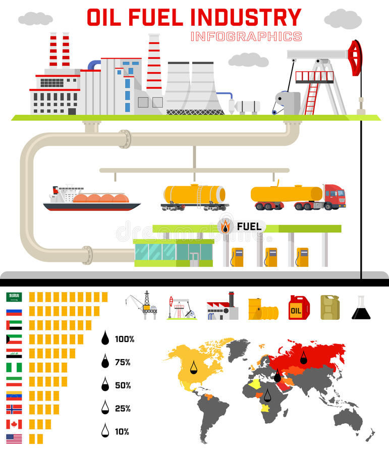 Heizölindustrie infographics stock abbildung