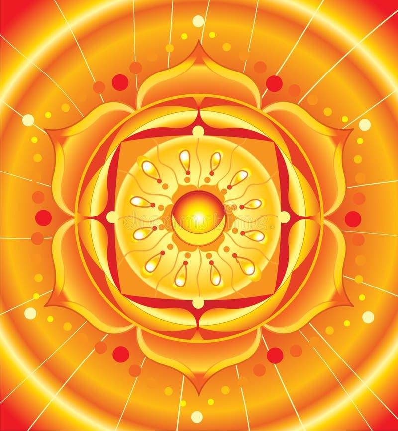 Heldere oranje mandala van svadhisthanachakra vector illustratie