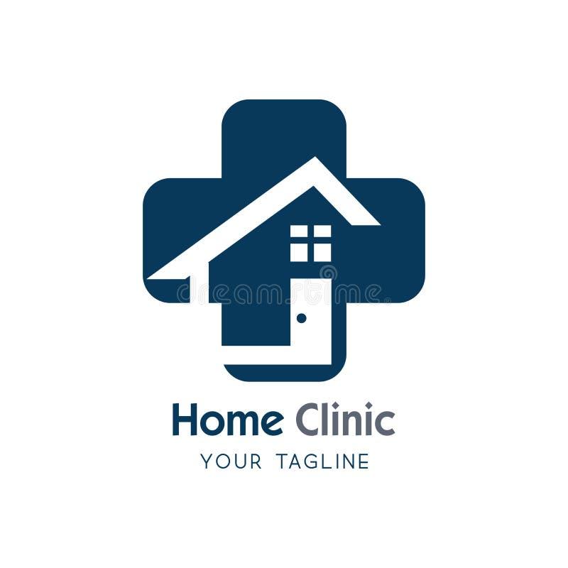 Hem- medicinsk logodesign mall för huskliniksymbol, hem- service, hem- klinikvektor stock illustrationer