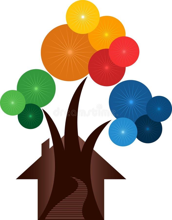 Hem- och trädlogo royaltyfri illustrationer