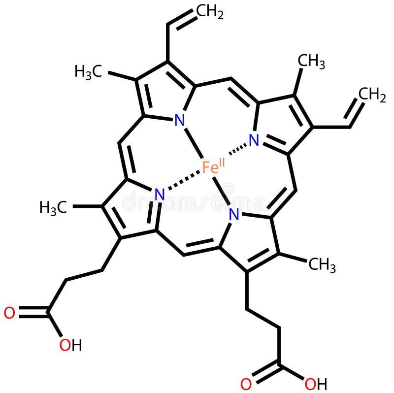 Heme B, de component van hemoglobine stock illustratie