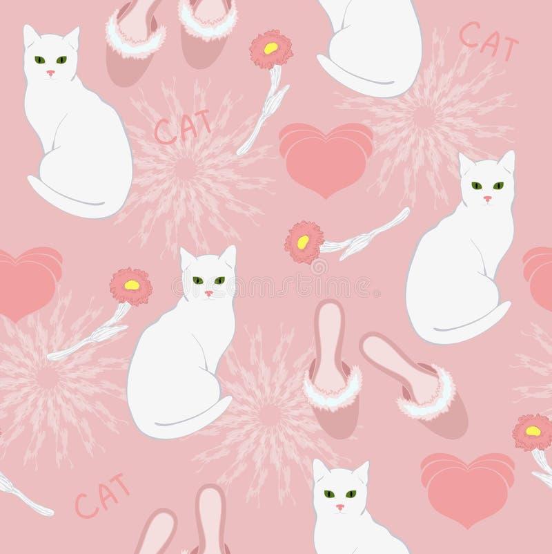 Hemhjälp cat stock illustrationer